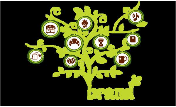 Brand Expansion