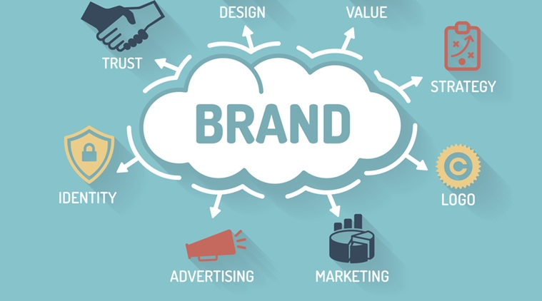 The Brand Experience