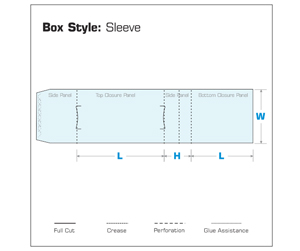 Sleeve Boxes 2d flat structure design
